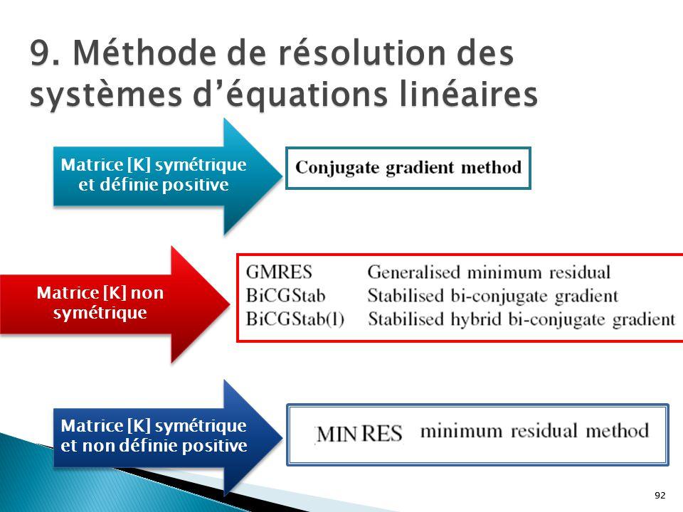 9. Méthode de résolution des systèmes d'équations linéaires