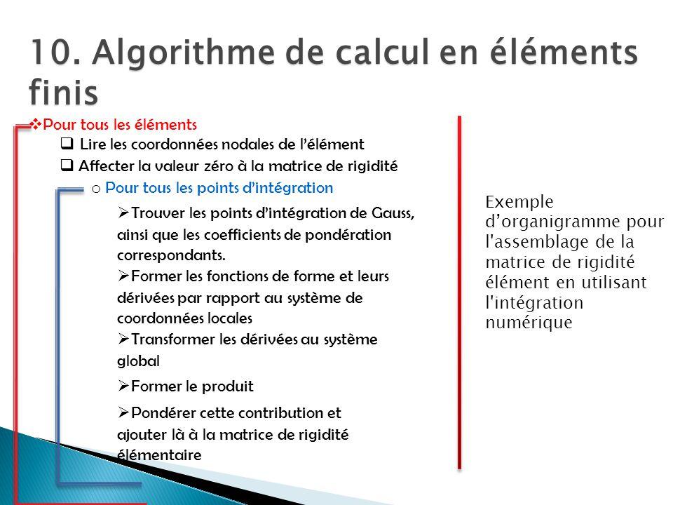 10. Algorithme de calcul en éléments finis