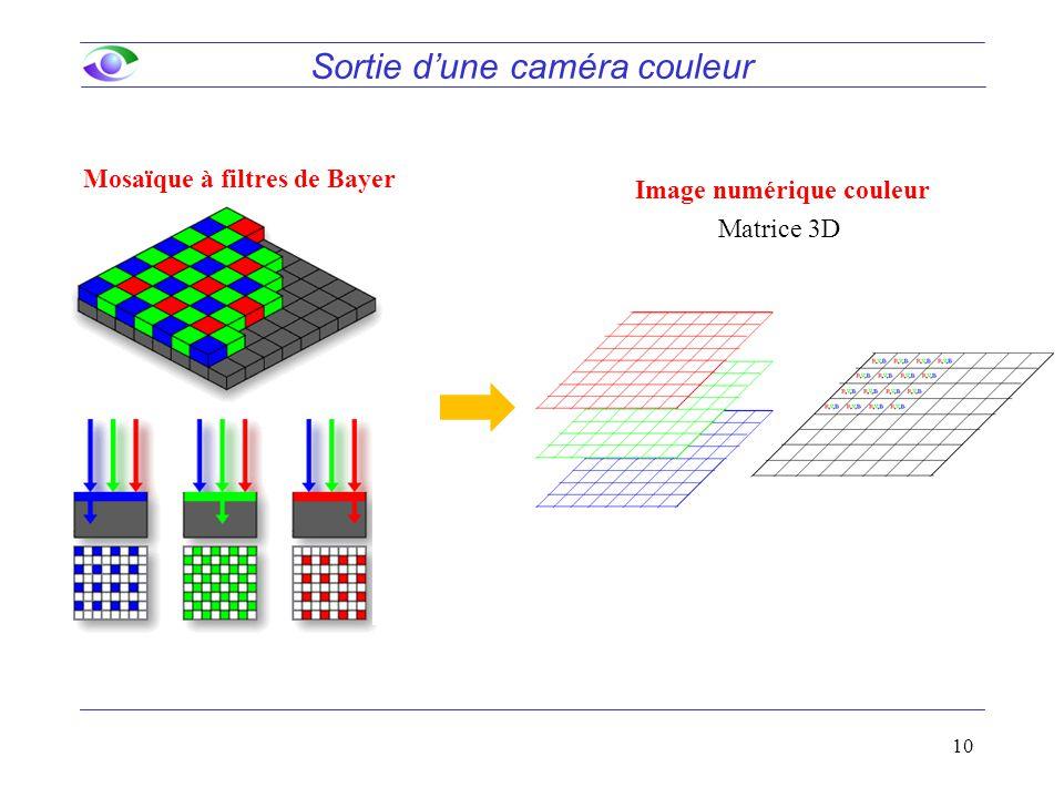 Image numérique couleur