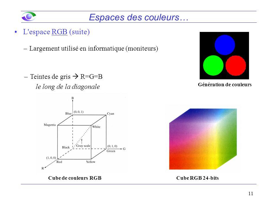 Espaces des couleurs… L espace RGB (suite)