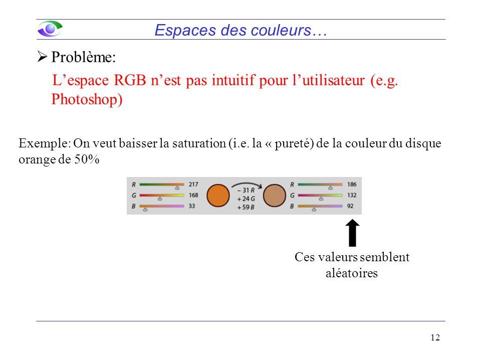 L'espace RGB n'est pas intuitif pour l'utilisateur (e.g. Photoshop)