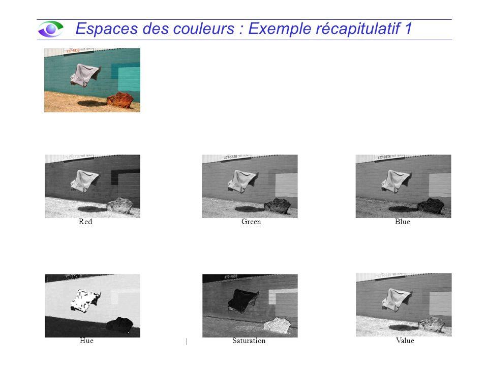Espaces des couleurs : Exemple récapitulatif 1
