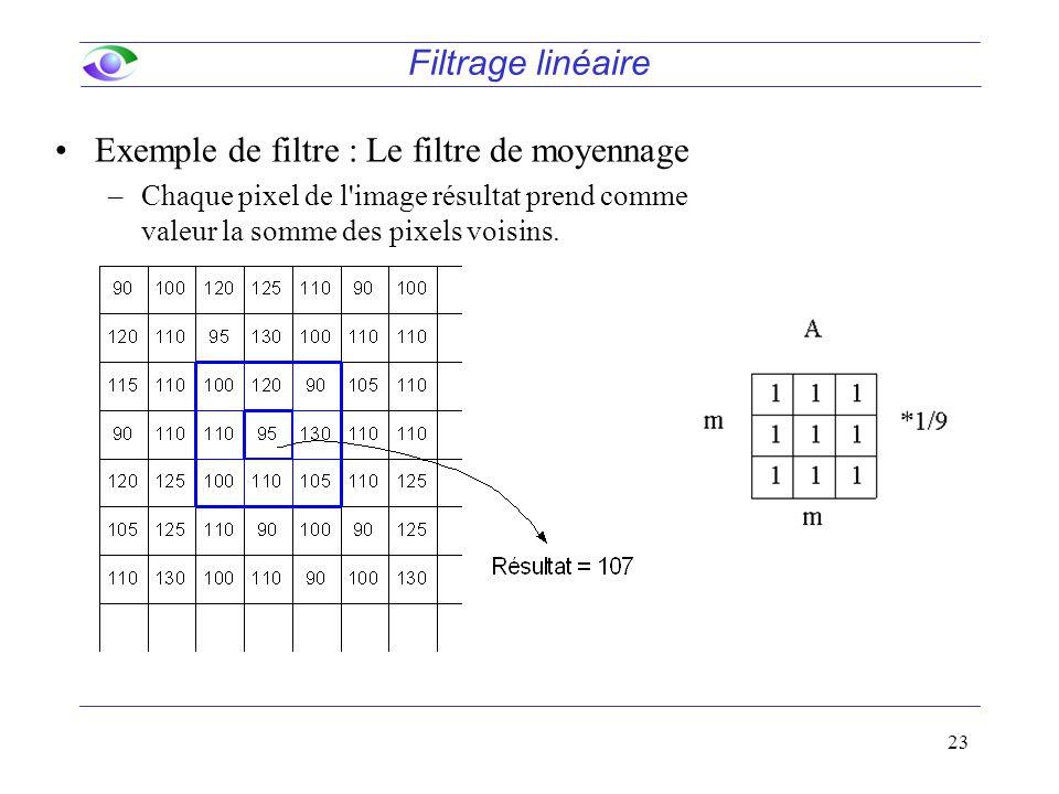 Exemple de filtre : Le filtre de moyennage