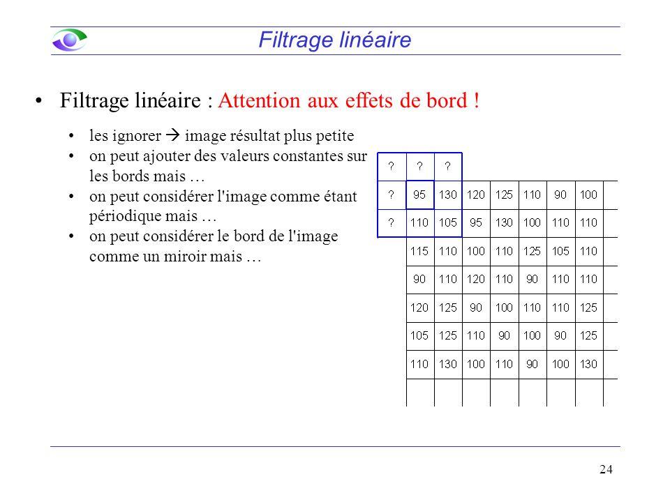 Filtrage linéaire : Attention aux effets de bord !