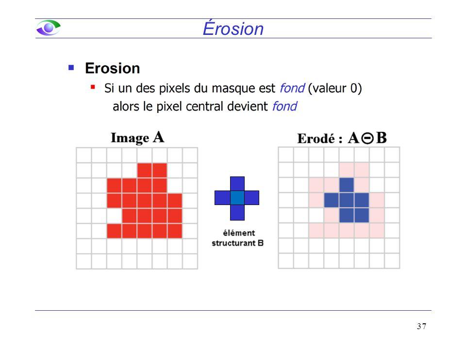 Érosion