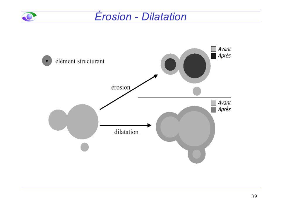 Érosion - Dilatation