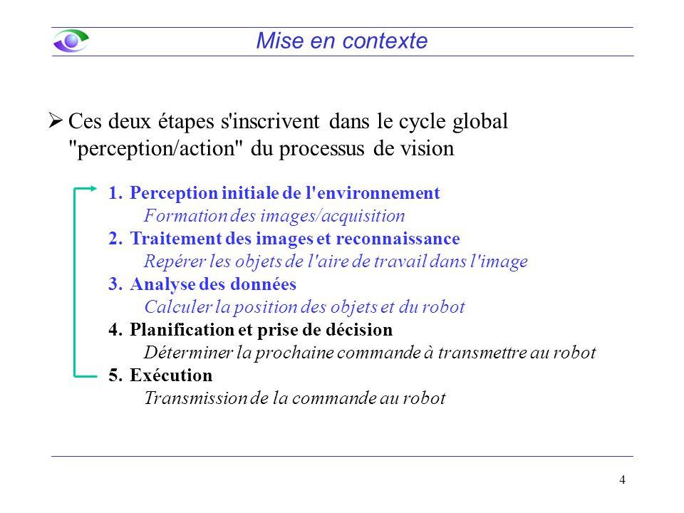 Mise en contexte Ces deux étapes s inscrivent dans le cycle global perception/action du processus de vision.