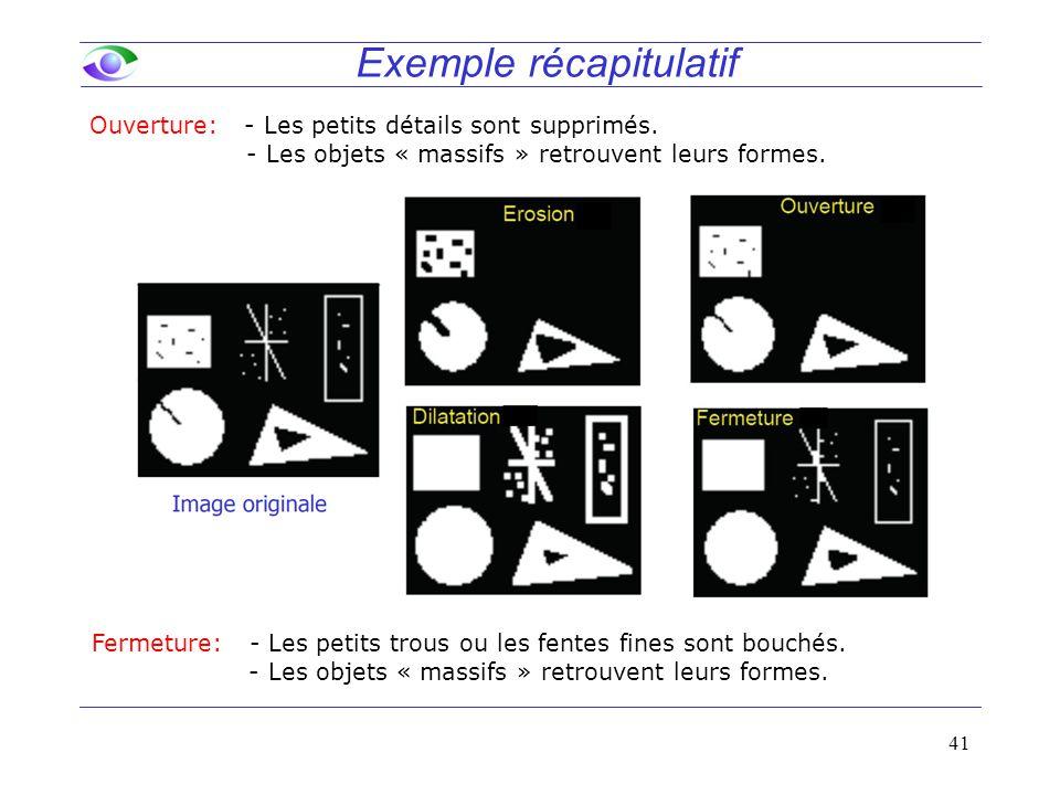 Exemple récapitulatif