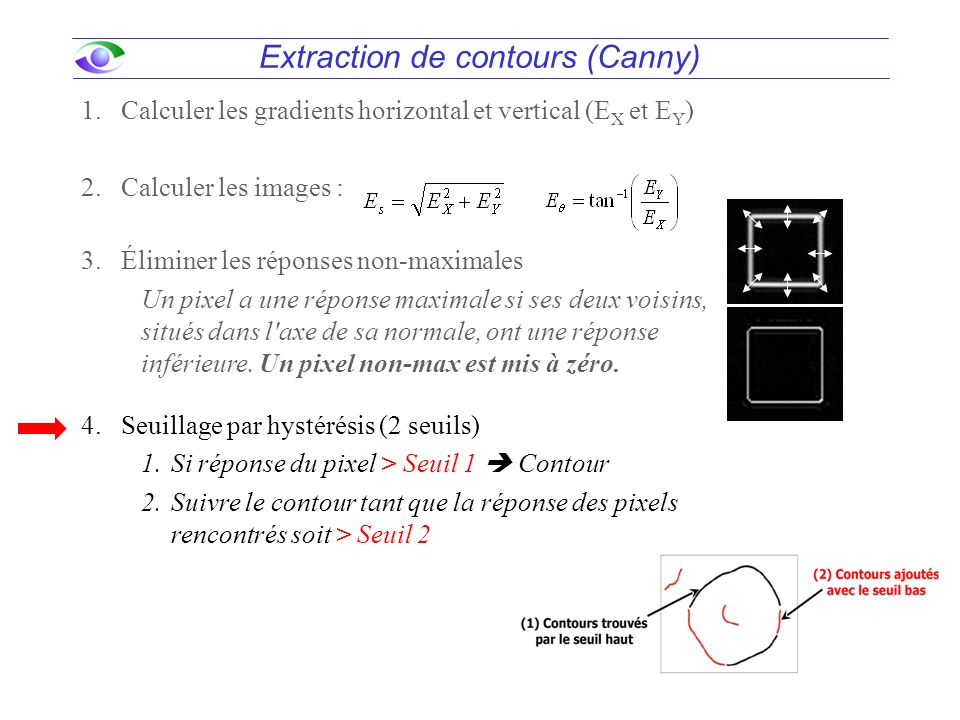 Extraction de contours (Canny)