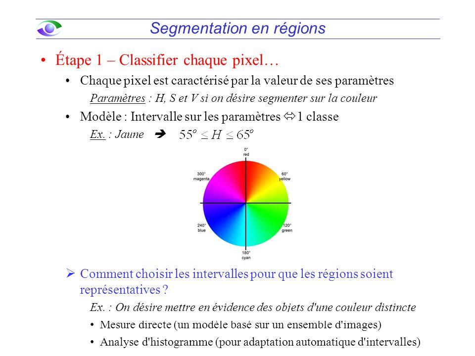 Segmentation en régions