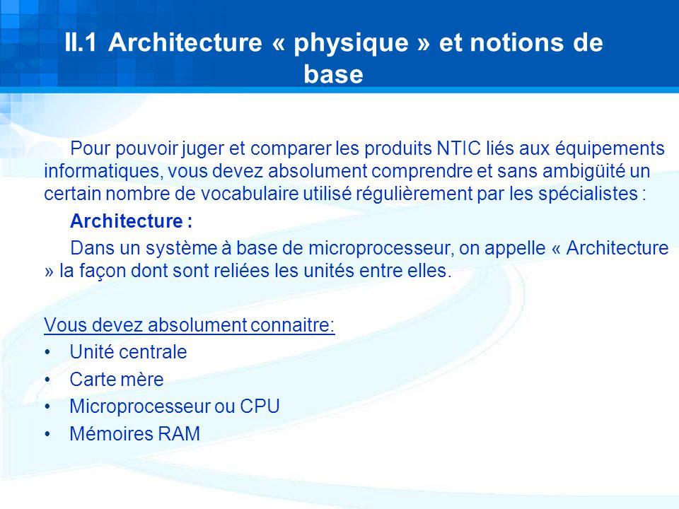 II.1 Architecture « physique » et notions de base