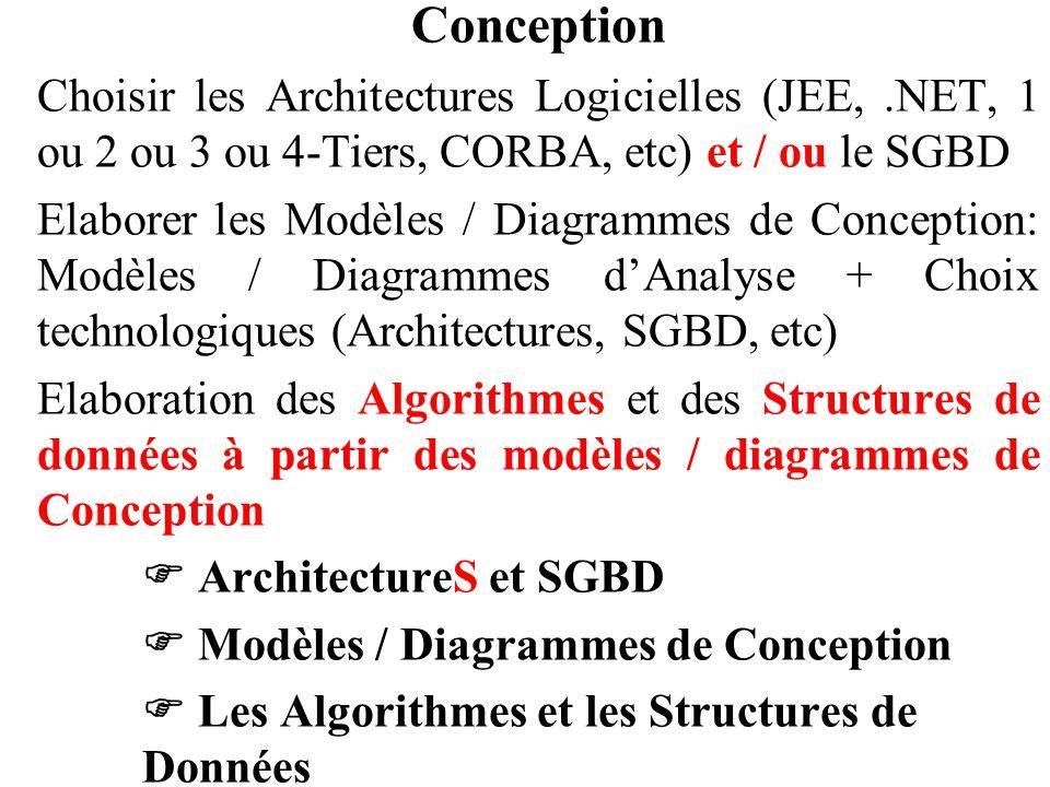 Conception Choisir les Architectures Logicielles (JEE, .NET, 1 ou 2 ou 3 ou 4-Tiers, CORBA, etc) et / ou le SGBD.