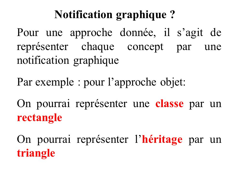 Notification graphique