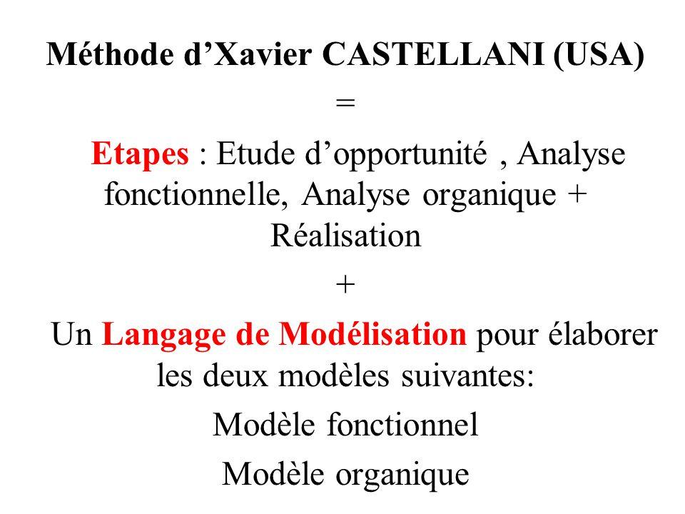 Méthode d'Xavier CASTELLANI (USA) =