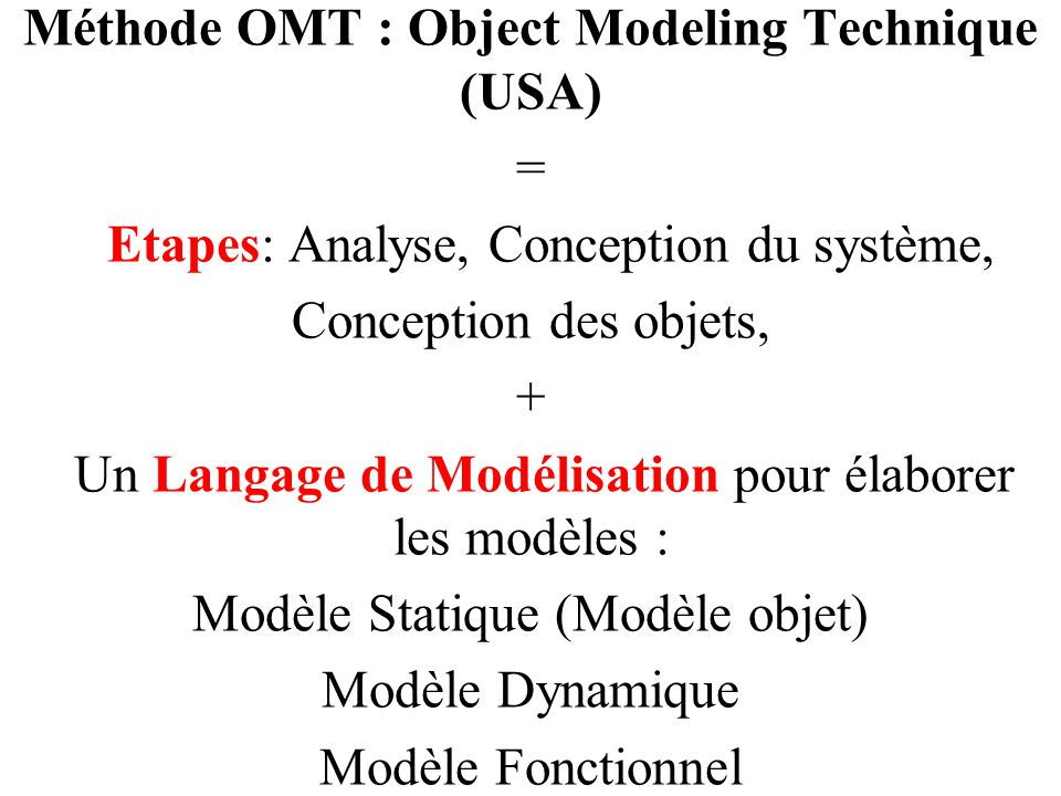 Méthode OMT : Object Modeling Technique (USA)