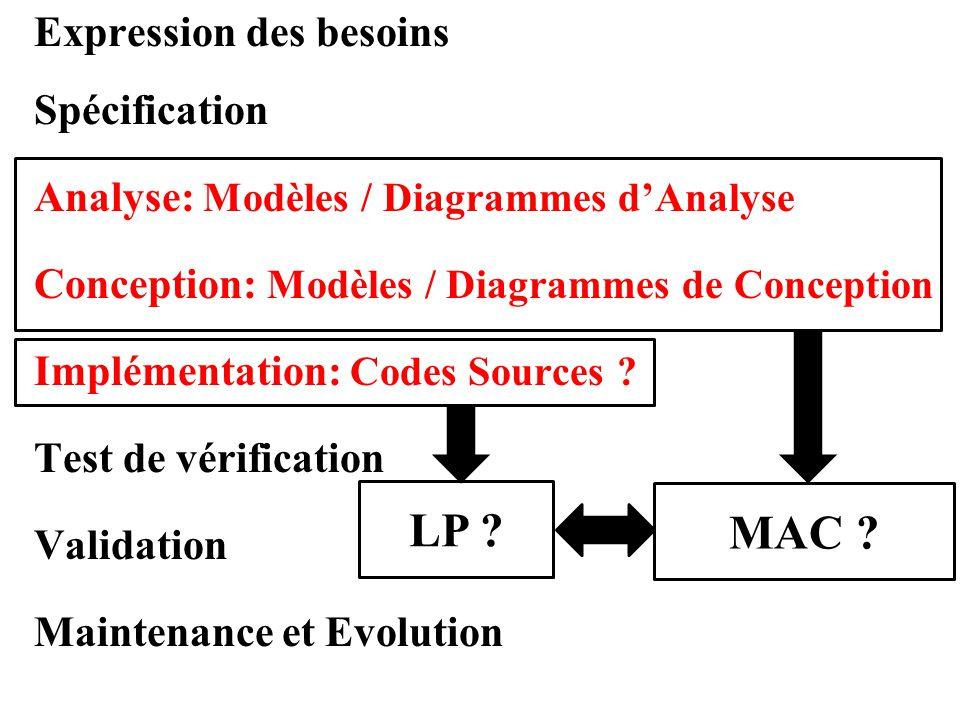 LP MAC Expression des besoins Spécification
