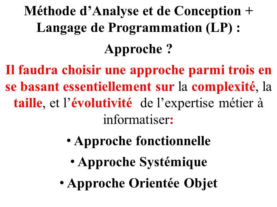 Méthode d'Analyse et de Conception + Langage de Programmation (LP) :