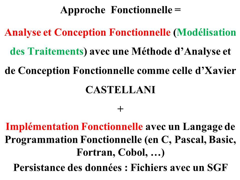 Approche Fonctionnelle =