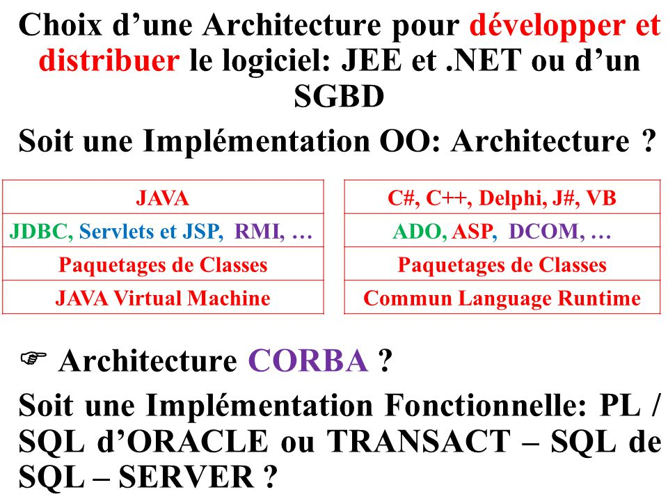 Commun Language Runtime