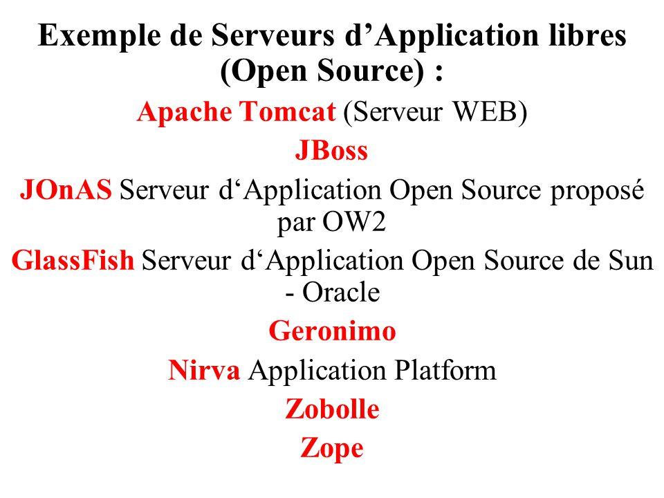 Exemple de Serveurs d'Application libres (Open Source) :