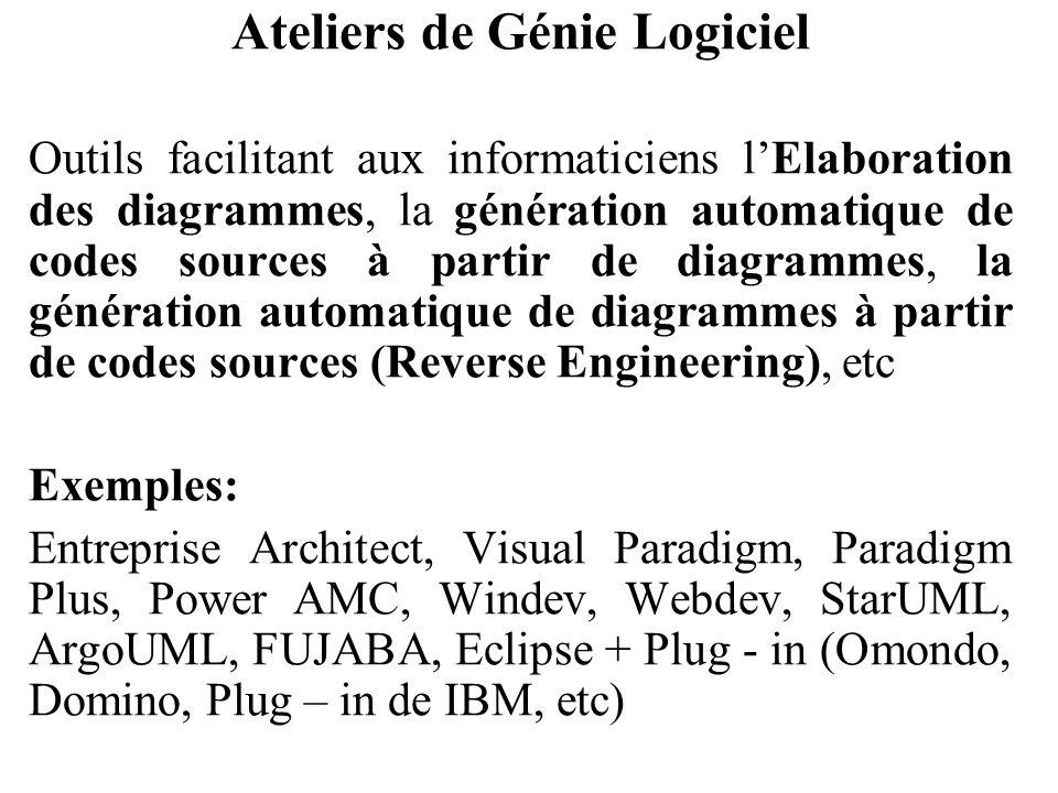 Ateliers de Génie Logiciel