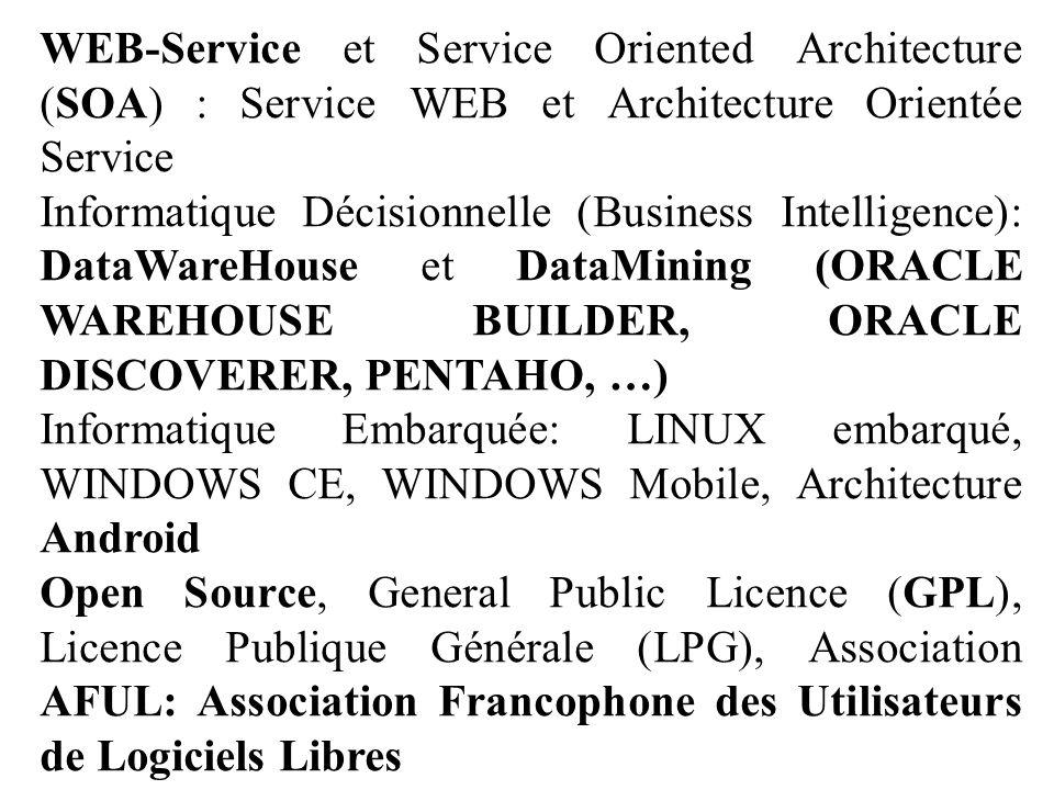 WEB-Service et Service Oriented Architecture (SOA) : Service WEB et Architecture Orientée Service