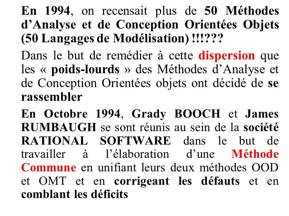 En 1994, on recensait plus de 50 Méthodes d'Analyse et de Conception Orientées Objets (50 Langages de Modélisation) !!!