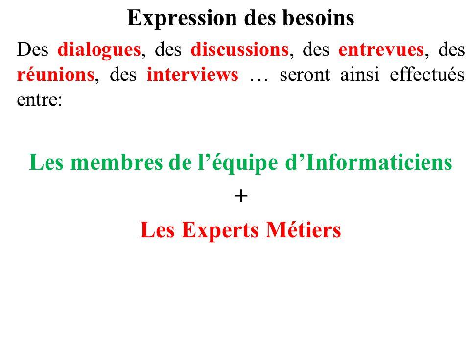 Expression des besoins Les membres de l'équipe d'Informaticiens