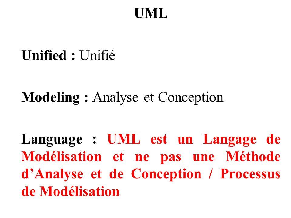UML Unified : Unifié. Modeling : Analyse et Conception.