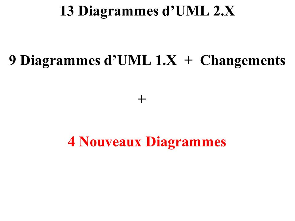 9 Diagrammes d'UML 1.X + Changements