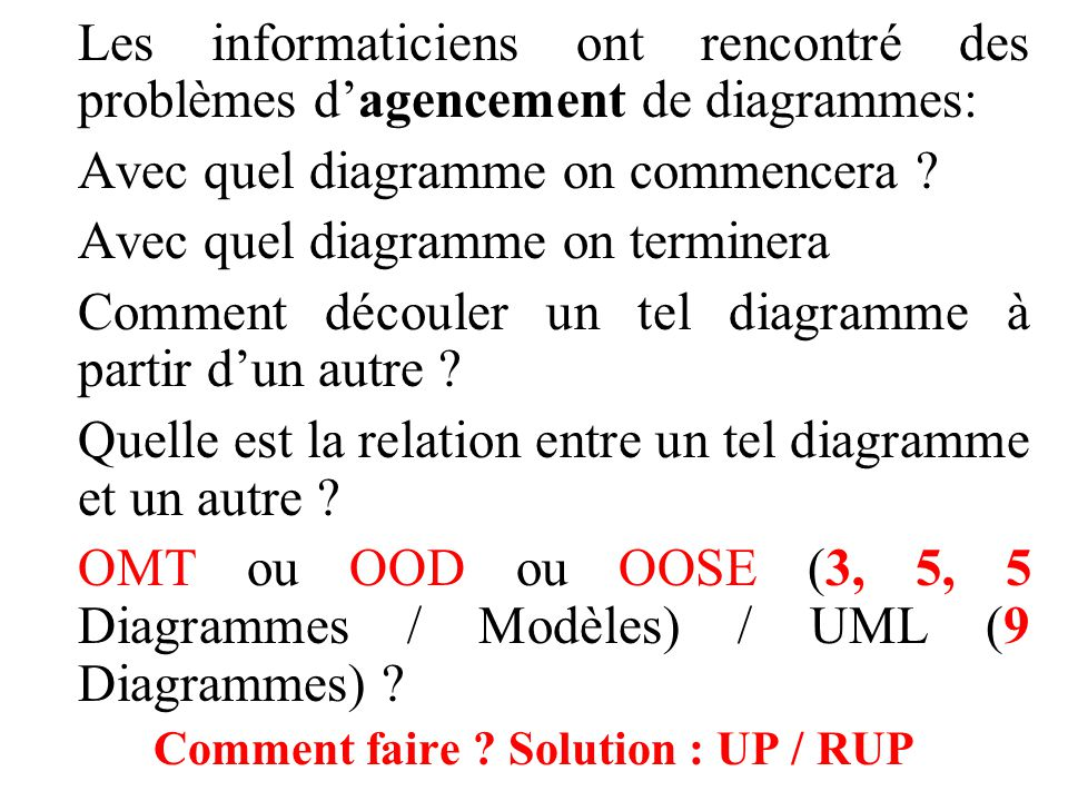 Comment faire Solution : UP / RUP