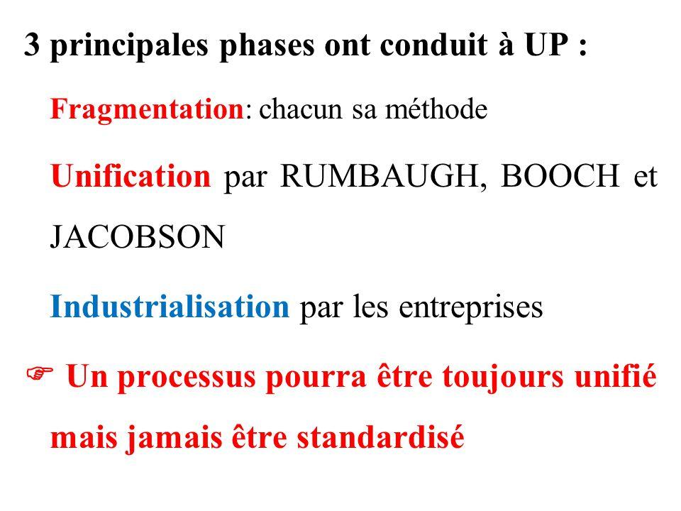 3 principales phases ont conduit à UP :