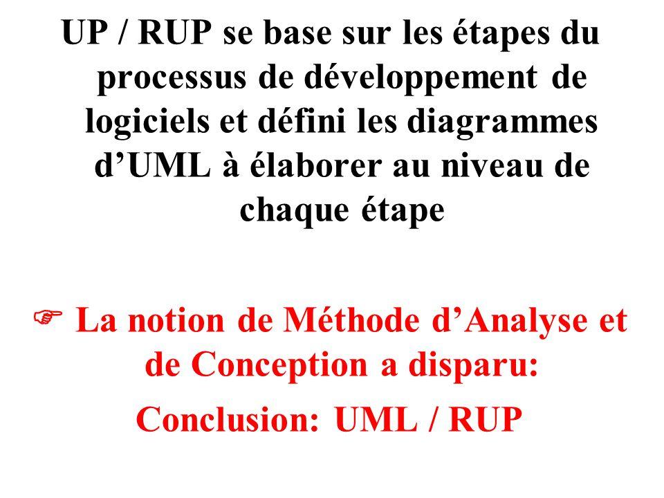  La notion de Méthode d'Analyse et de Conception a disparu:
