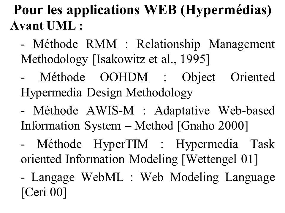 Pour les applications WEB (Hypermédias)