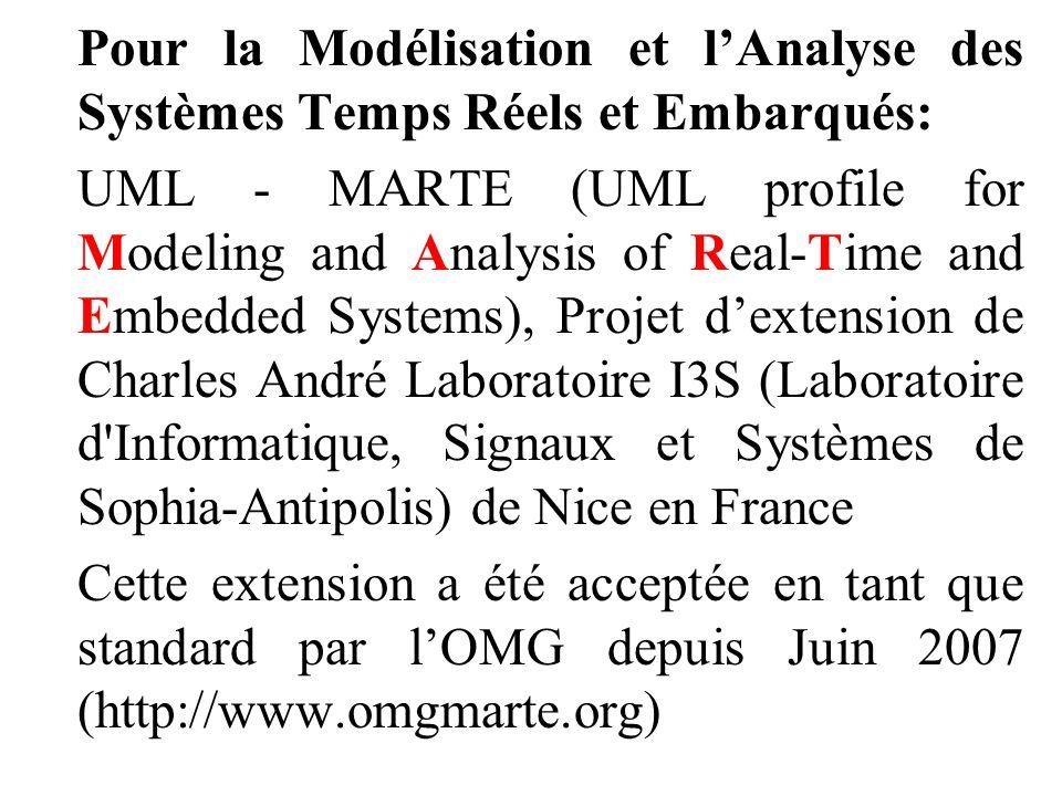Pour la Modélisation et l'Analyse des Systèmes Temps Réels et Embarqués: