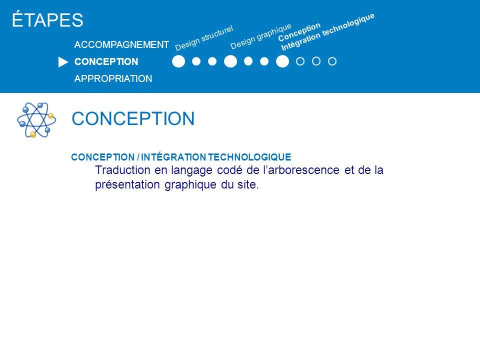 ÉTAPES Intégration technologique. Conception. Design structurel. Design graphique. ACCOMPAGNEMENT.