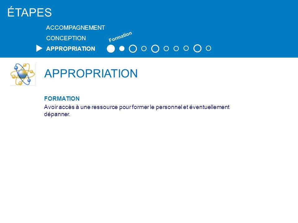 ÉTAPES APPROPRIATION ACCOMPAGNEMENT CONCEPTION APPROPRIATION FORMATION