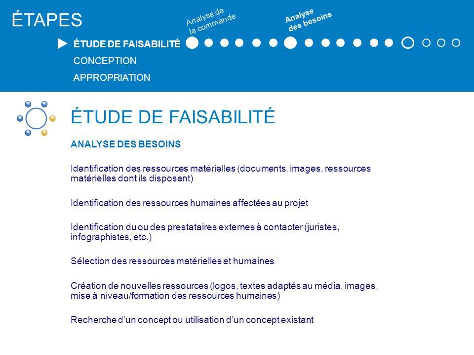 ÉTAPES ÉTUDE DE FAISABILITÉ ÉTUDE DE FAISABILITÉ CONCEPTION