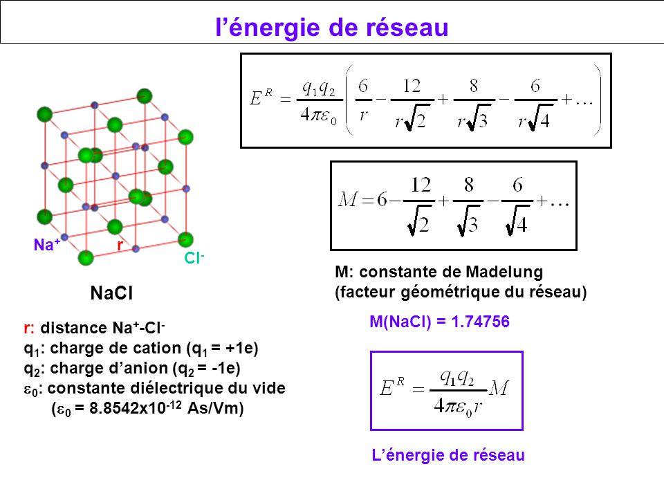 l'énergie de réseau NaCl