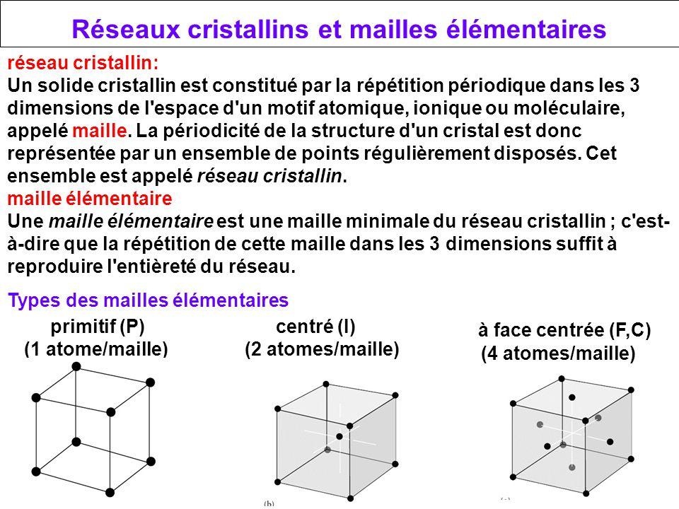 Réseaux cristallins et mailles élémentaires