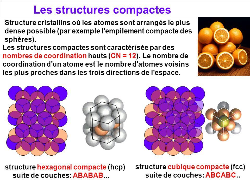 Les structures compactes