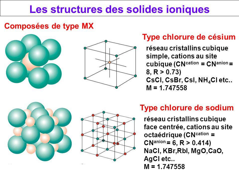 Les structures des solides ioniques