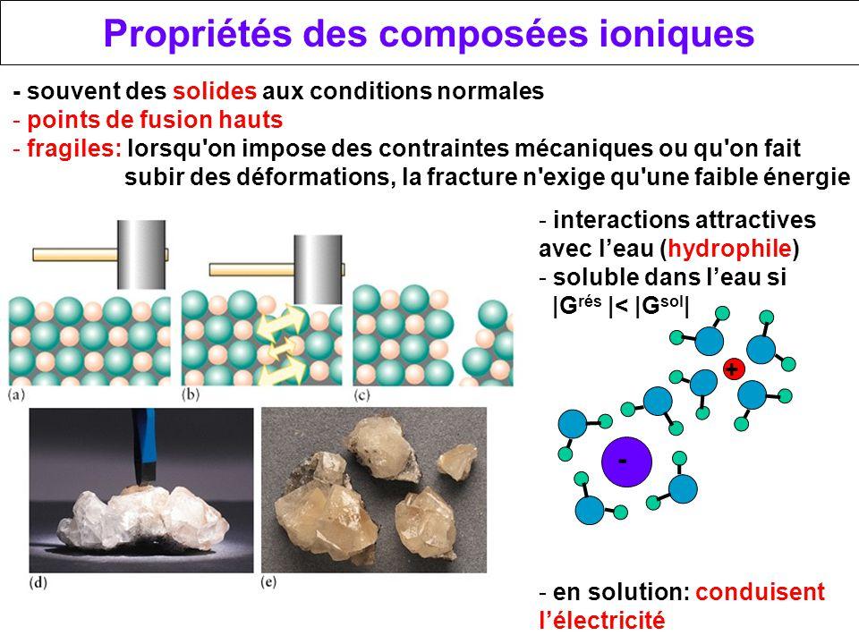 Propriétés des composées ioniques
