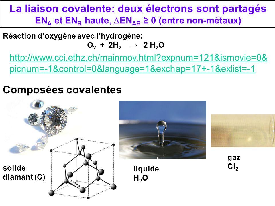 La liaison covalente: deux électrons sont partagés