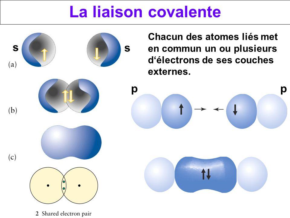 La liaison covalente s s p p