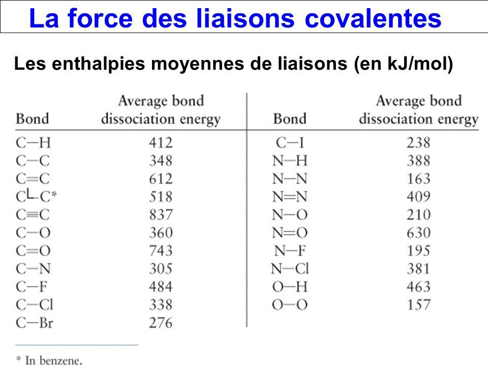 La force des liaisons covalentes