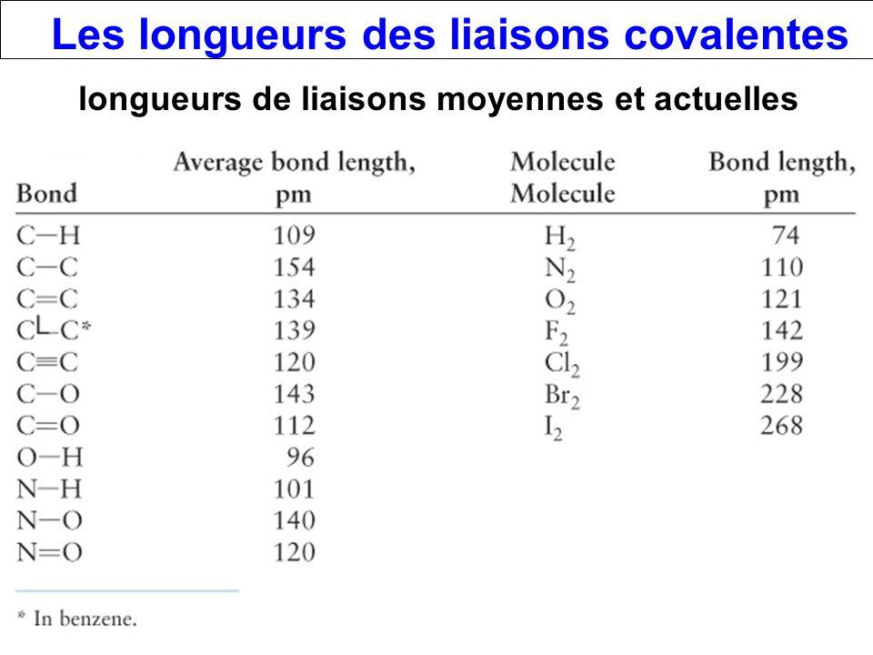 Les longueurs des liaisons covalentes