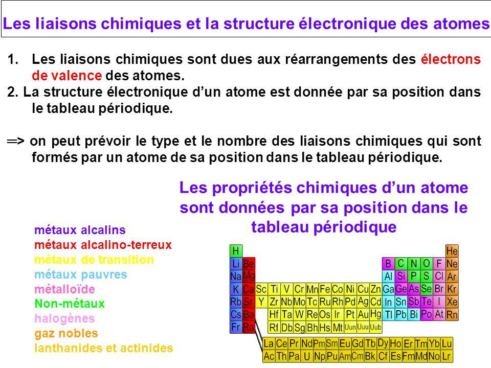 Les liaisons chimiques et la structure électronique des atomes