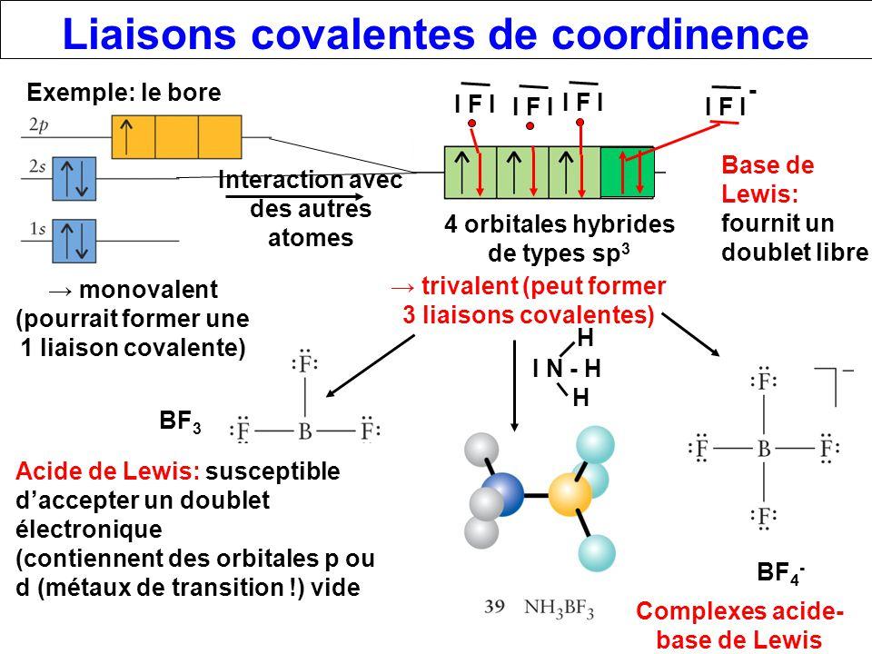 Liaisons covalentes de coordinence