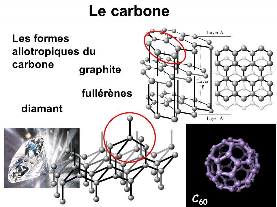 Le carbone Les formes allotropiques du carbone graphite fullérènes